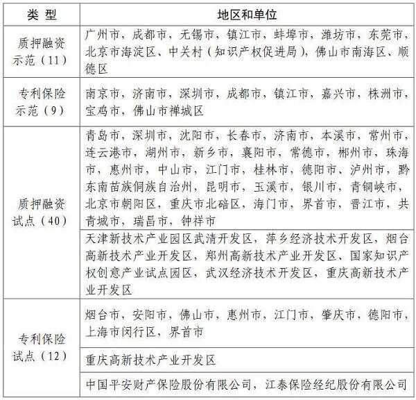 外资企业法实施细则_规范性文件-郑州威驰外资企业服务中心